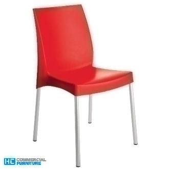 Home / Furniture / The Different Types of Plastic Chairs